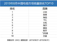 小米电视8月份继续领跑中国电视市场