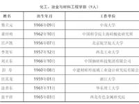 【重磅】中��工程院2019年院士增�x�Y果公布