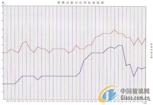 年7月31日北京市天气预报)