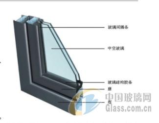 陕西中空玻璃 西安中空玻璃