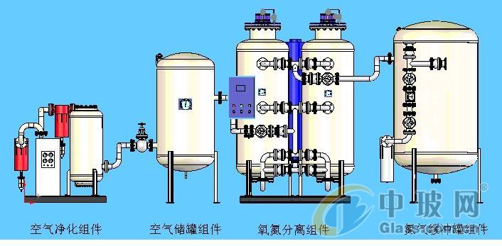 空分制氮机设备