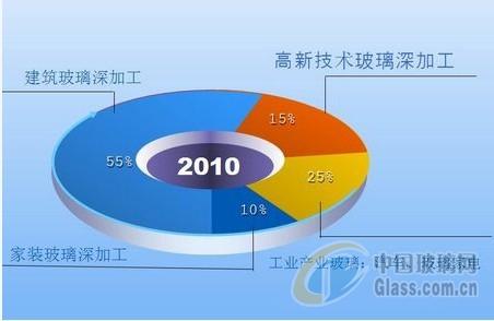 玻璃网新闻图片