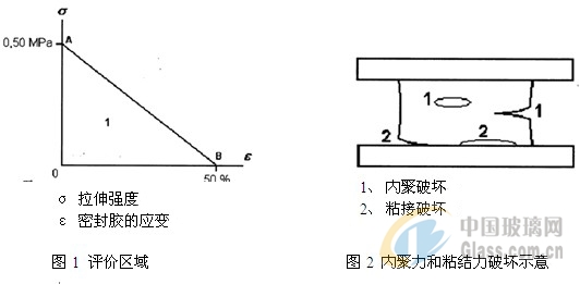 四联电路原理图