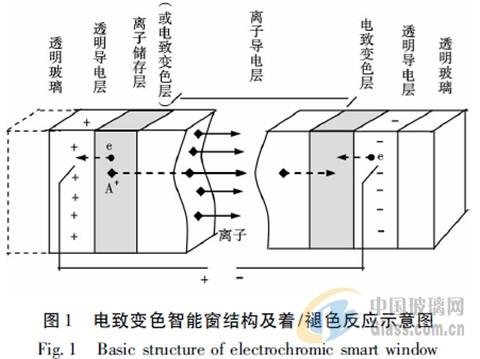 电路 电路图 电子 原理图 480_359