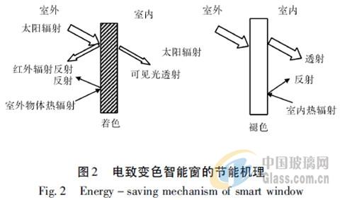 电路 电路图 电子 设计图 原理图 480_283