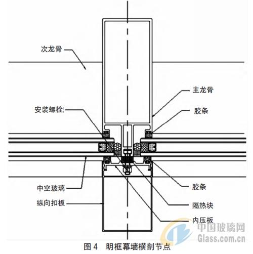 =350mm~500mm进行安装,这种施工方式也是点连接,连接点处玻璃受力不
