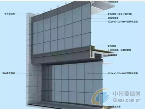 由面板与支承结构体系