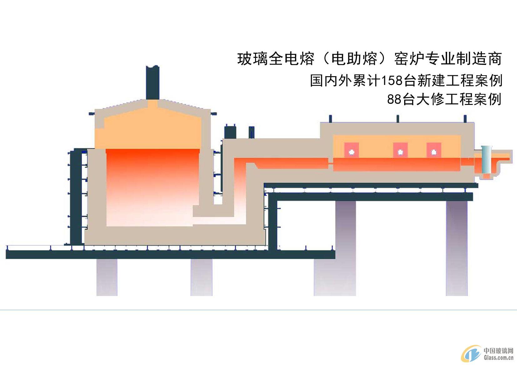 【供应系列玻璃电熔炉(玻璃窑炉)】报价