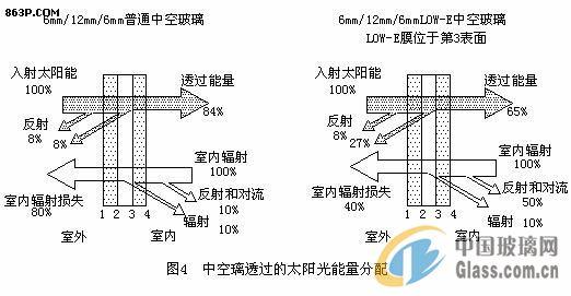 电路 电路图 电子 工程图 平面图 原理图 522_271