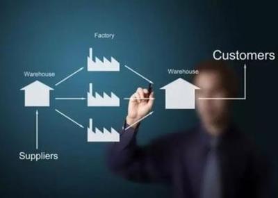 制造企业绿色供应链管理标准正式发布