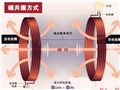 湖南源泽科技公司建设郴州充电玻璃盖板生产项目