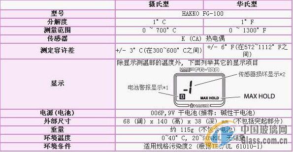 fg-100温度计,白光烙铁温度测试仪