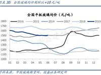 6月17日玻璃行业本周数据跟踪