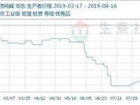 生意社:本周国内纯碱市场淡稳运行(8.12-8.16)