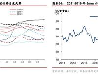 建材行业周报:浮法玻璃市场交投尚可,局部区域价格继续提涨