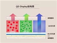 三星 QD OLED产线决定采用喷墨印刷工程,量子点墨水供应商花落谁家?
