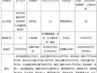 太原平板玻璃厂地块溢价近8亿元出让
