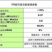XIR超节能low-e胶片