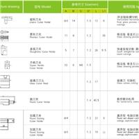纵横切机刀夹系列,安徽精菱玻璃机械有限公司,玻璃生产设备,发货区:安徽 蚌埠 蚌埠市,有效期至:2019-09-24, 最小起订:1,产品型号: