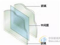 PVB胶片会增加夹层玻璃的寿命吗?