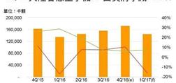 2017年第1季大陆市场智能型手机AP出货或减少