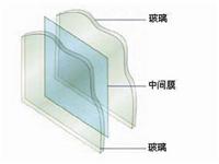 PVB胶片增加夹层玻璃的寿命