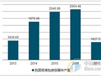中国玻璃包装容器年产量、利润总额及进出口统计