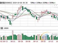 福耀玻璃:前三季度净利32.62亿元 同比增52%