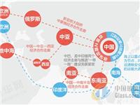 河北省聚焦水泥等十大行业推进国际产能合作