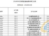 浙江抽查11批次中空玻璃产品全部合格