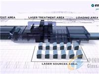 Saint-Gobain 依托Manz 专业技术开发新激光制程 ACTILAZ™