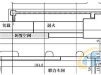 玻璃生产线联合车间内外空间的合理利用
