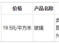 2018年11月19日山东省玻璃价格行情预测