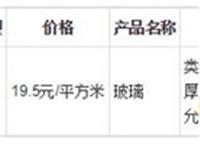 2018年11月23日山东省玻璃价格行情预测