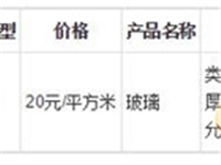 2018年11月7日山东省玻璃价格行情预测