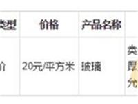 2018年11月9日山东省玻璃价格行情预测