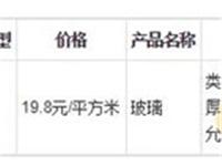 2018年12月10日山东省玻璃价格行情预测