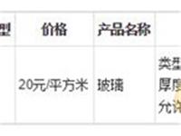 2018年12月14日山东省玻璃价格行情预测