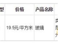 2018年12月5日山东省玻璃价格行情预测