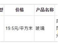 2018年12月6日山东省玻璃价格行情预测