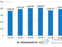 2018年玻璃包装容器产量、利润总额将持续增长