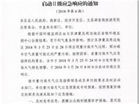 淄博市启动重污染天气Ⅱ级应急响应 玻璃行业限产或限排20%