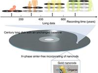 纳米等离子体复合玻璃中具有增强杨氏模量的数据存储器