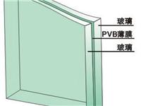 SGP双曲弯夹层玻璃的生产工艺探究