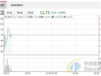 洛阳玻璃与股东凯盛集团签署金融服务框架协议