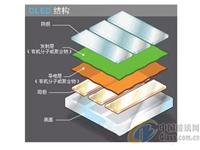 核心专利助推柔性OLED产业起航