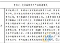 贵州十大千亿级工业产业振兴行动方案:2022年光伏装机达350万千瓦