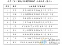 新一批符合光伏制造业规范条件企业名单公布
