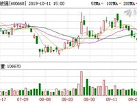 福耀玻璃工业集团股份有限公司关于超短期融资券和中期票据获准注册的公告