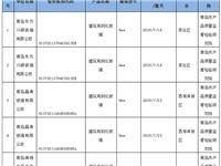 青岛市抽查31批次建筑用钢化玻璃产品 不合格1批次
